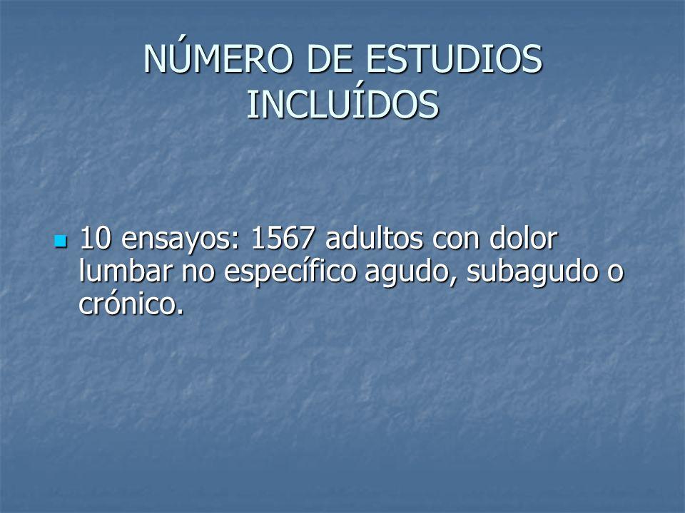 NÚMERO DE ESTUDIOS INCLUÍDOS