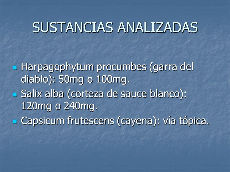 SUSTANCIAS ANALIZADAS