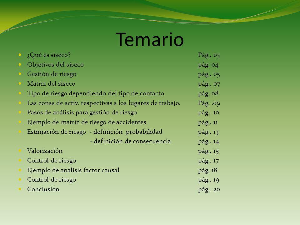 Temario ¿Qué es siseco Pág.. 03 Objetivos del siseco pág. 04