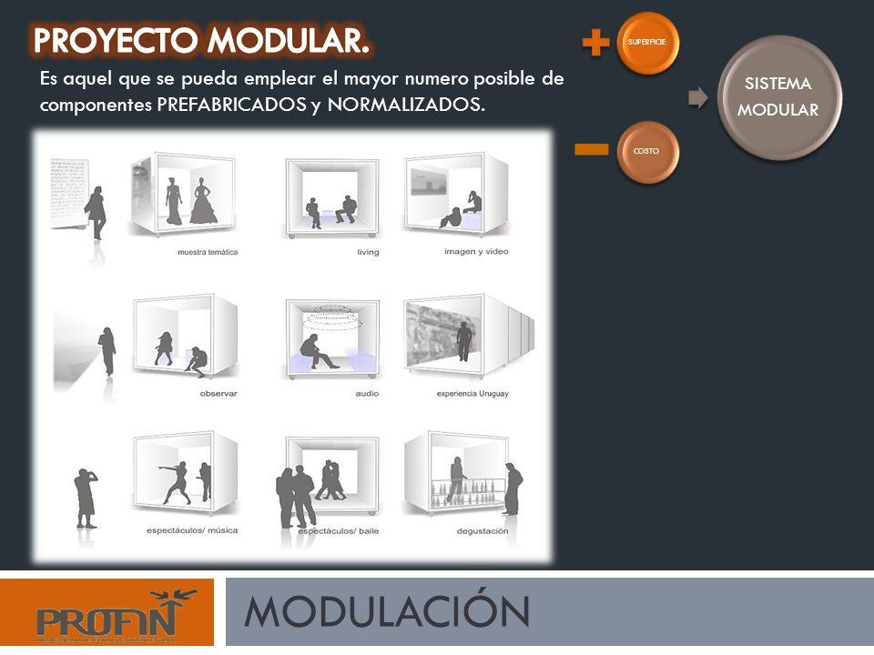 modulación PROYECTO MODULAR.