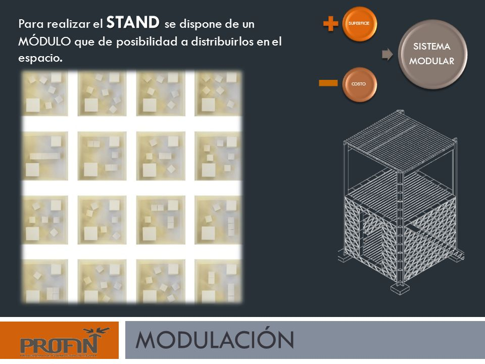 Para realizar el STAND se dispone de un MÓDULO que de posibilidad a distribuirlos en el espacio.