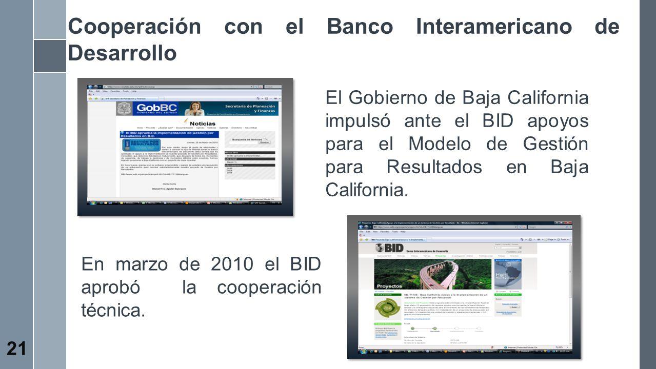 Cooperación con el Banco Interamericano de Desarrollo