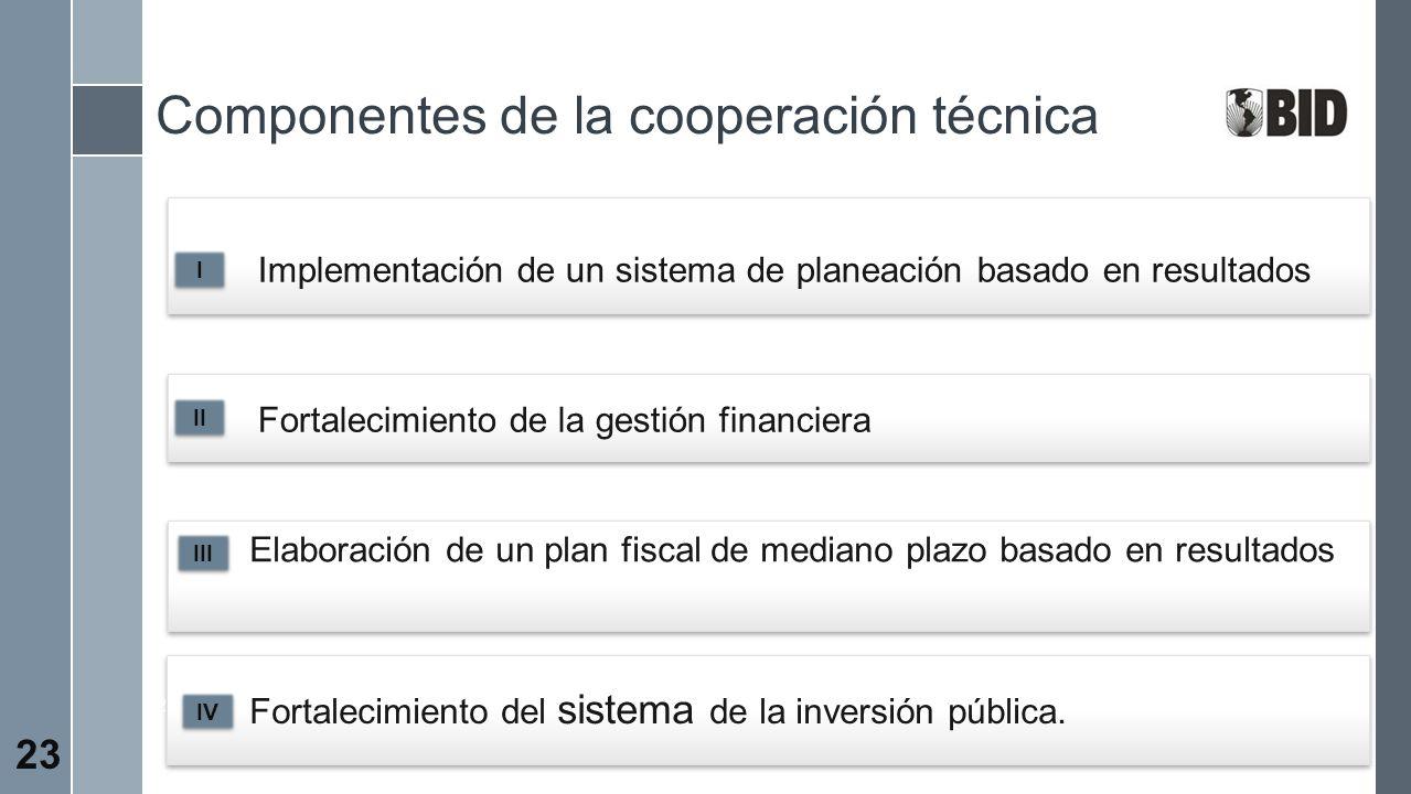 Componentes de la cooperación técnica