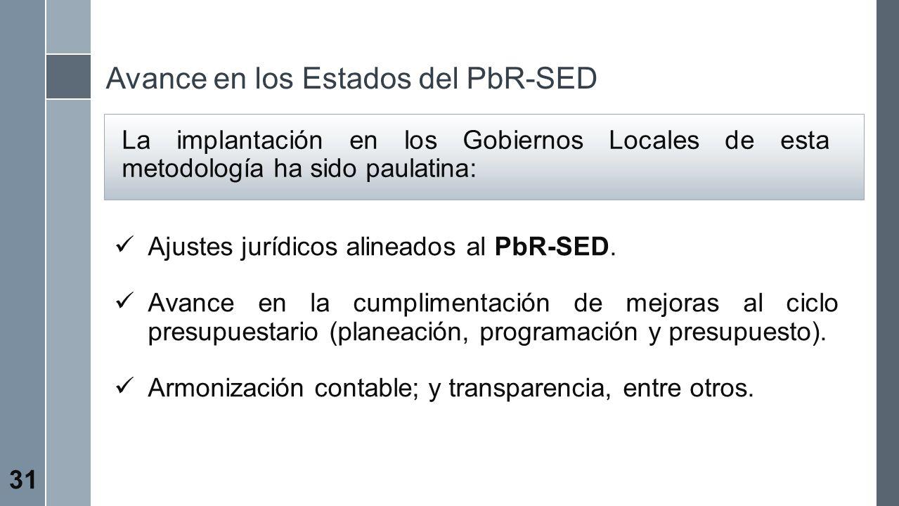 Avance en los Estados del PbR-SED
