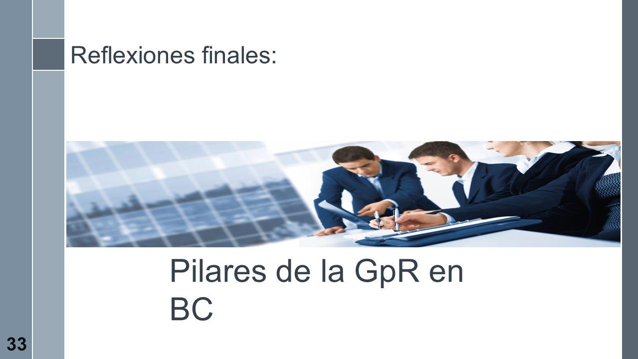 Reflexiones finales: Pilares de la GpR en BC