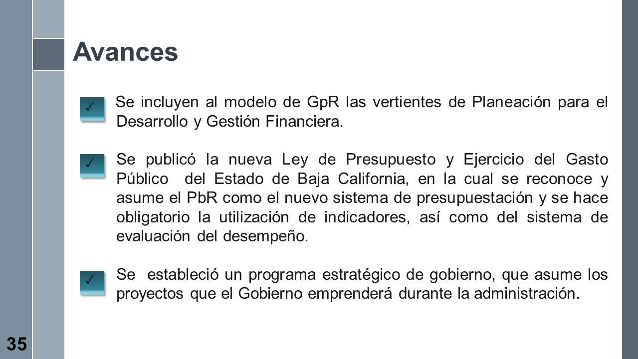 Avances Se incluyen al modelo de GpR las vertientes de Planeación para el Desarrollo y Gestión Financiera.