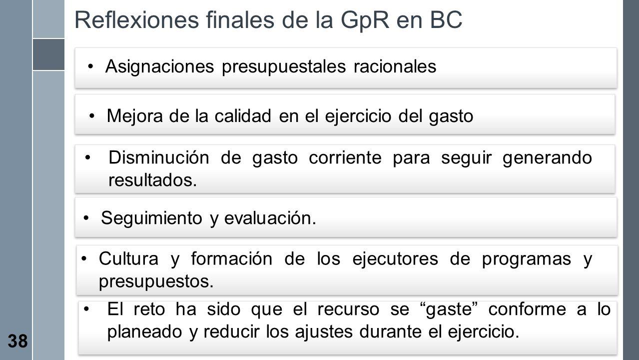 Reflexiones finales de la GpR en BC