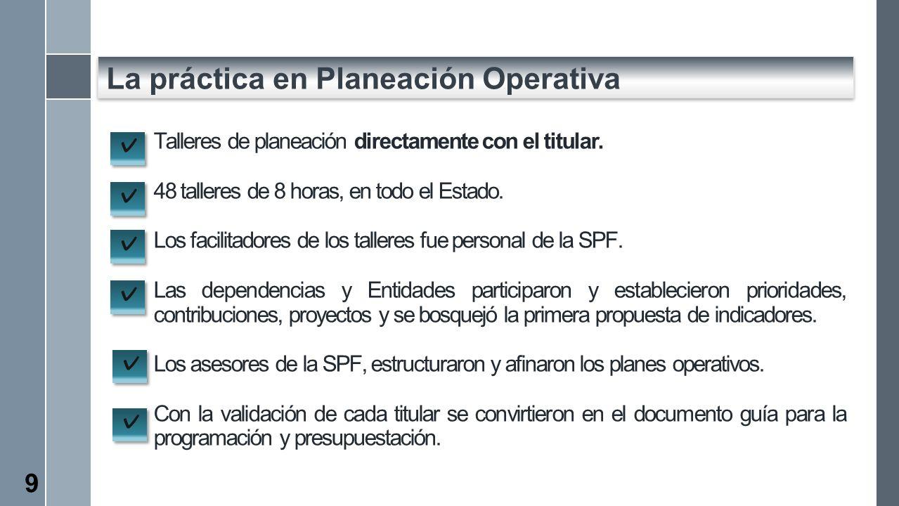 La práctica en Planeación Operativa