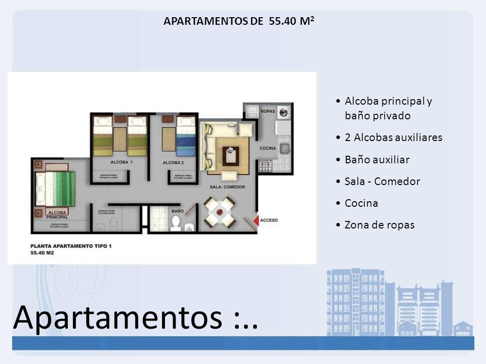 Apartamentos :.. APARTAMENTOS DE 55.40 M2