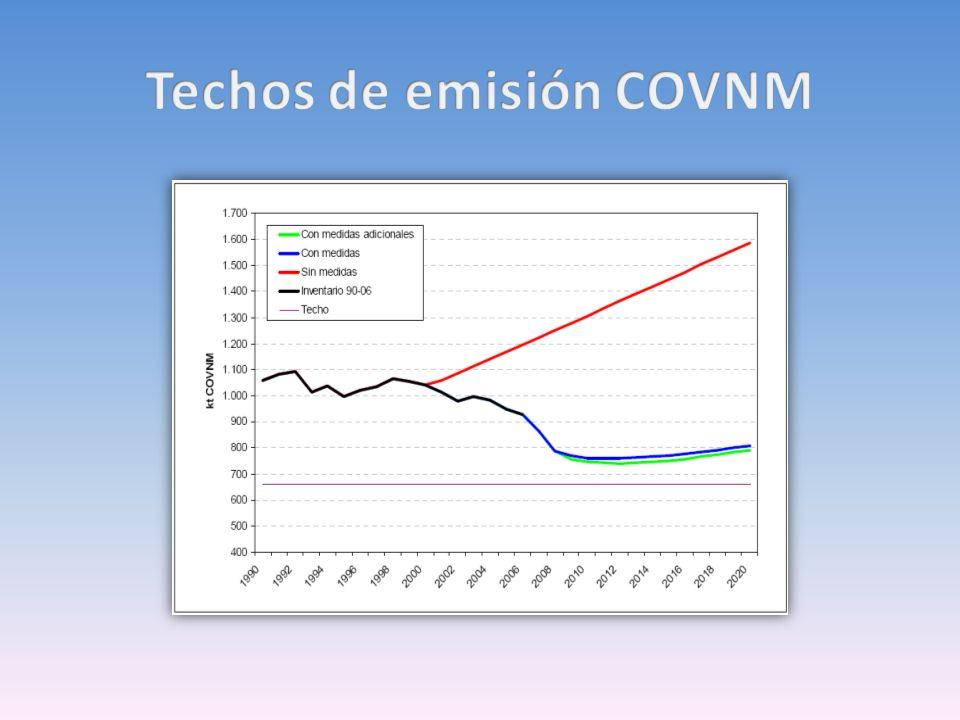 Techos de emisión COVNM
