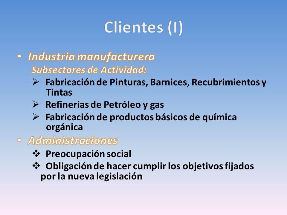 Clientes (I) Industria manufacturera Administraciones