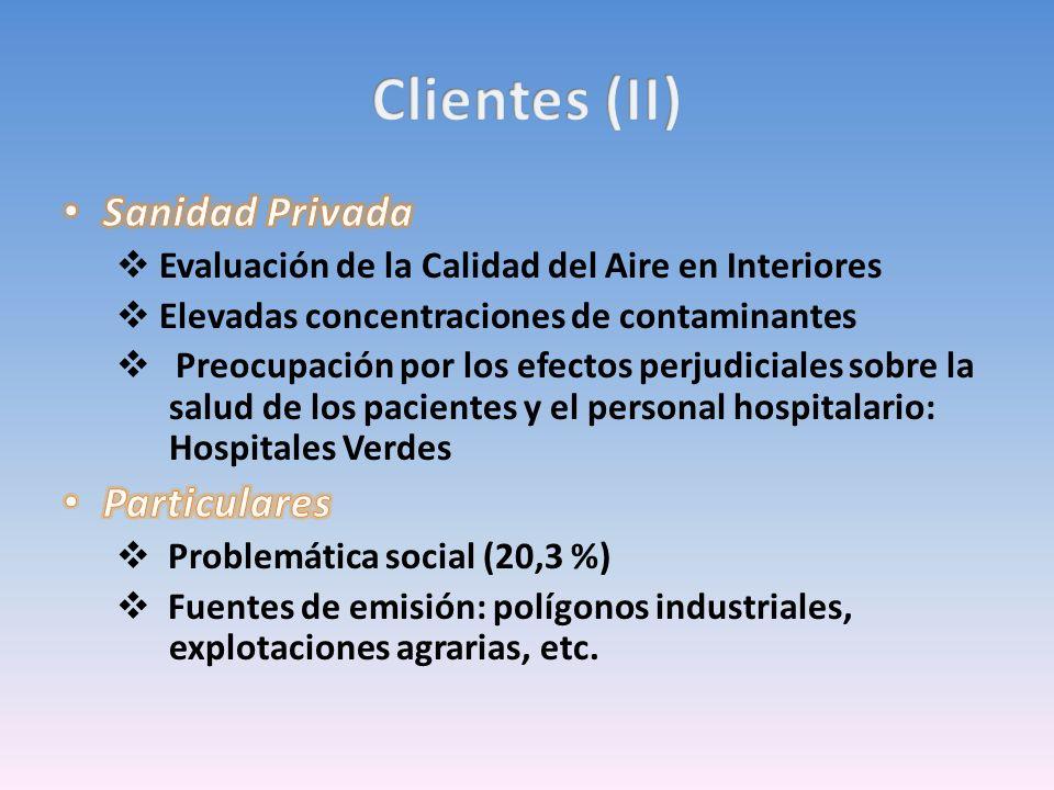 Clientes (II) Sanidad Privada Particulares