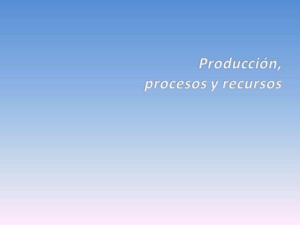 Producción, procesos y recursos