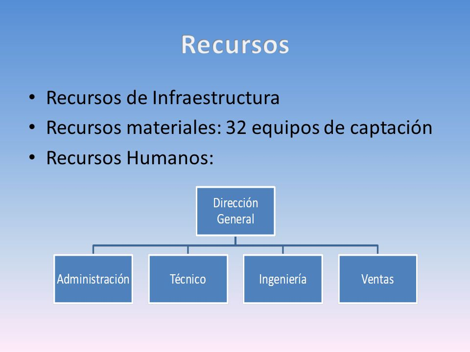 Recursos Recursos de Infraestructura
