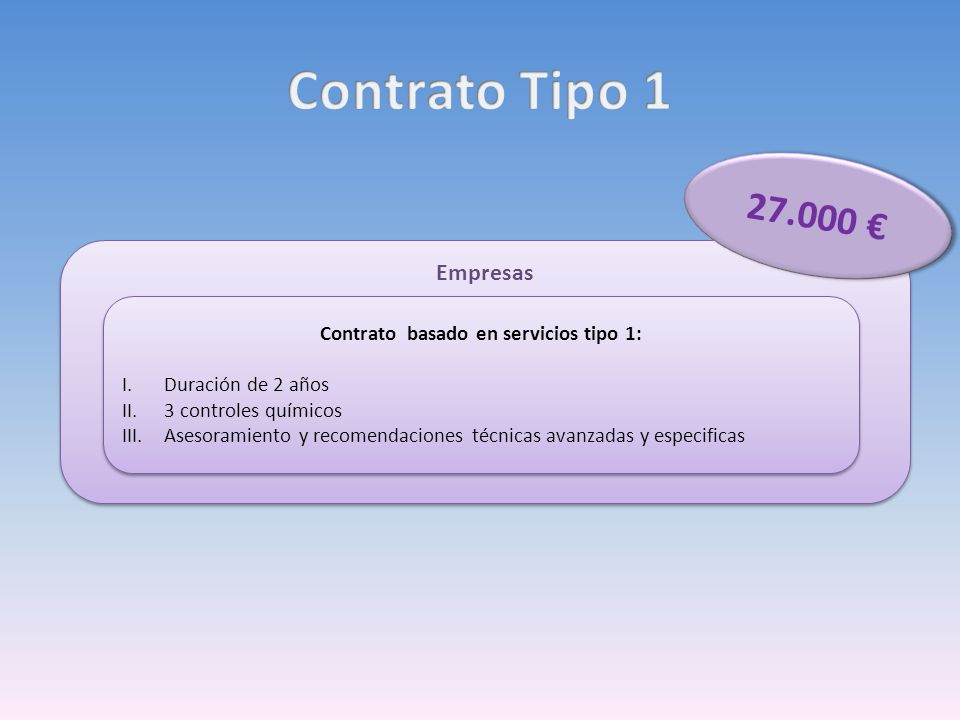 Contrato basado en servicios tipo 1:
