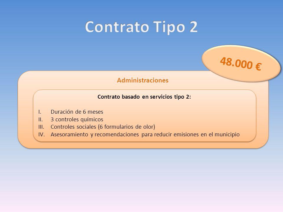 Contrato basado en servicios tipo 2: