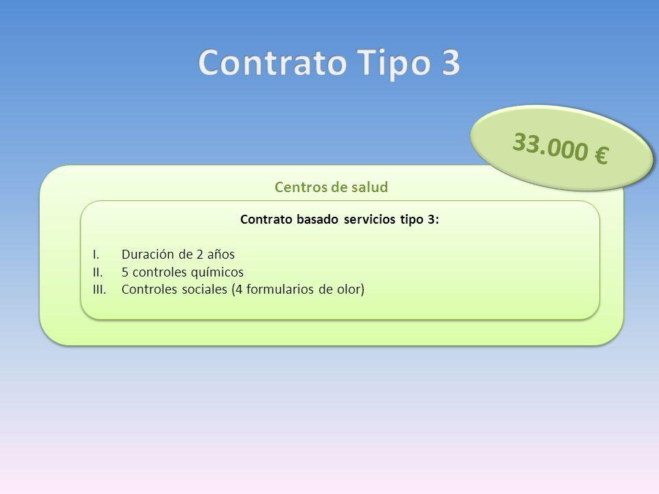 Contrato basado servicios tipo 3: