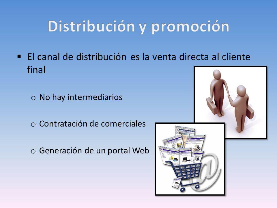 Distribución y promoción