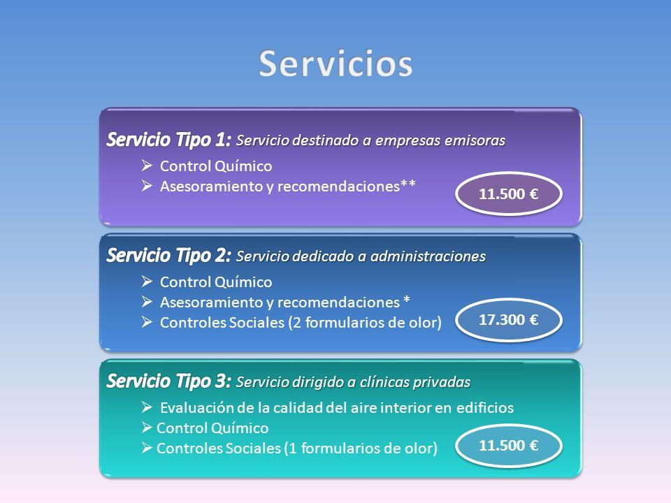 Servicios Servicio Tipo 1: Servicio destinado a empresas emisoras