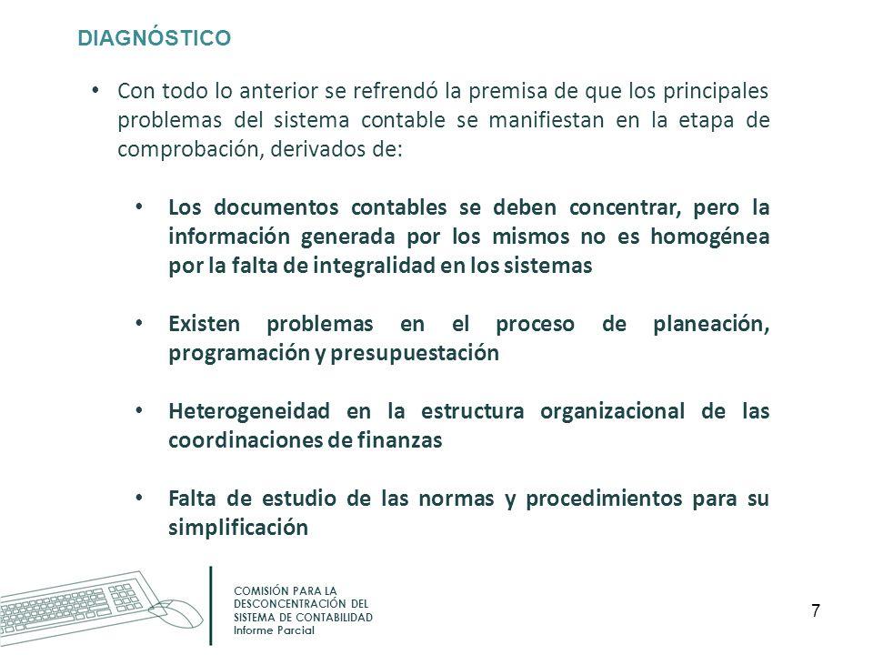 Falta de estudio de las normas y procedimientos para su simplificación