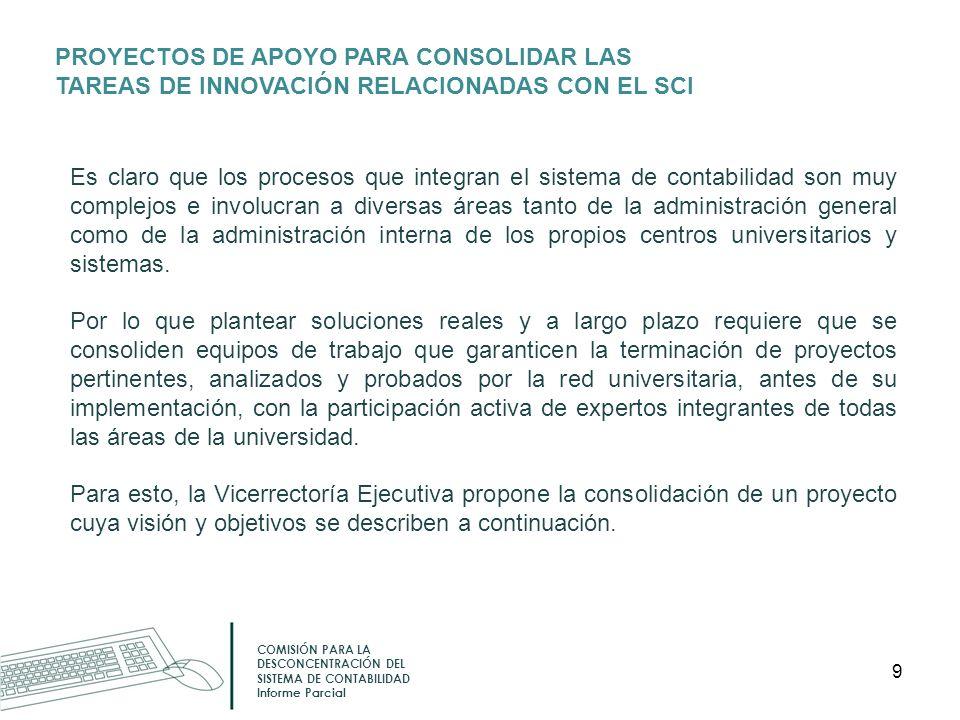 PROYECTOS DE APOYO PARA CONSOLIDAR LAS TAREAS DE INNOVACIÓN RELACIONADAS CON EL SCI