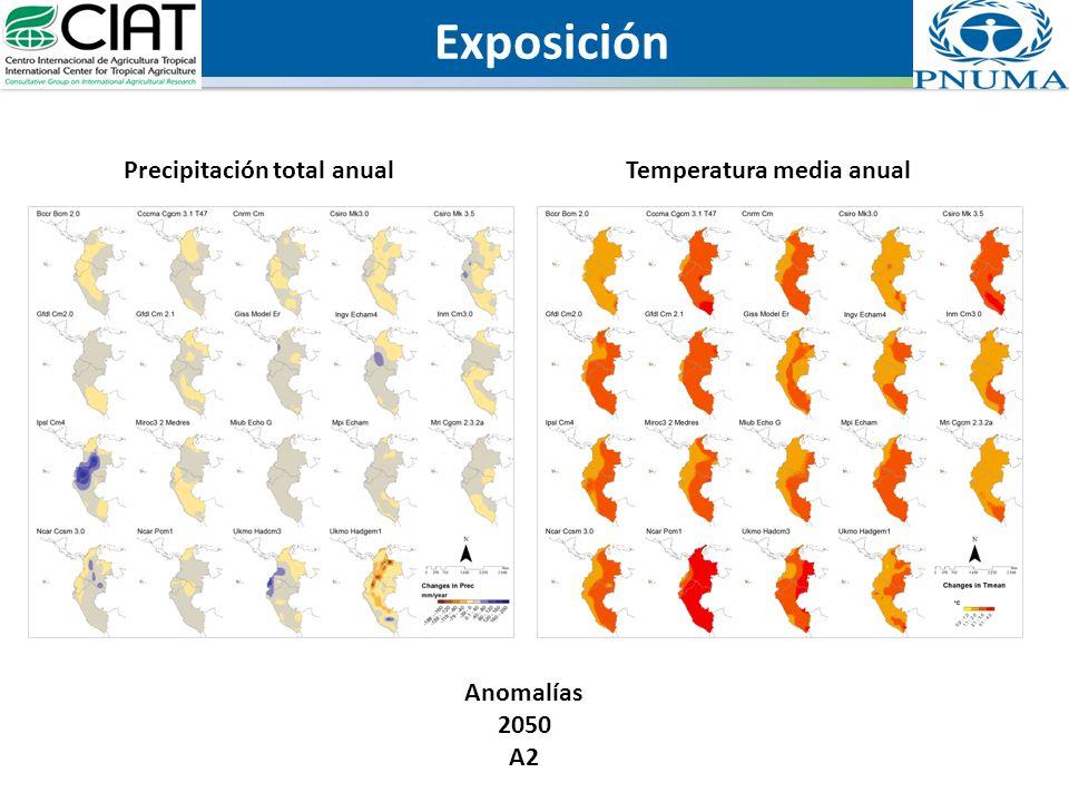 Exposición Precipitación total anual Temperatura media anual