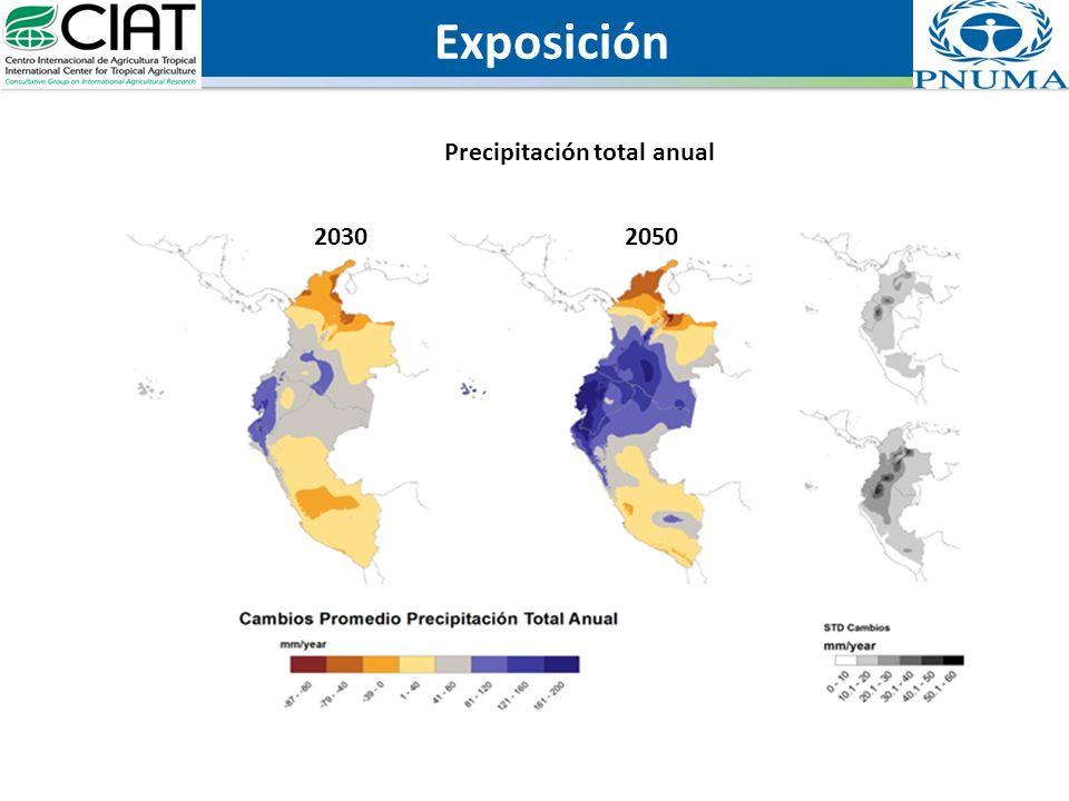 Exposición Precipitación total anual 2030 2050