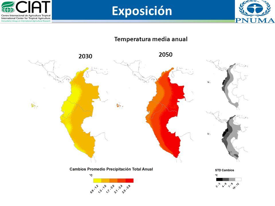 Exposición Temperatura media anual 2050 2030