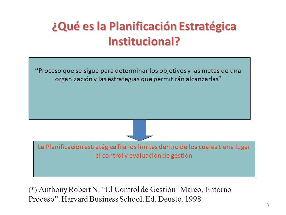 ¿Qué es la Planificación Estratégica Institucional