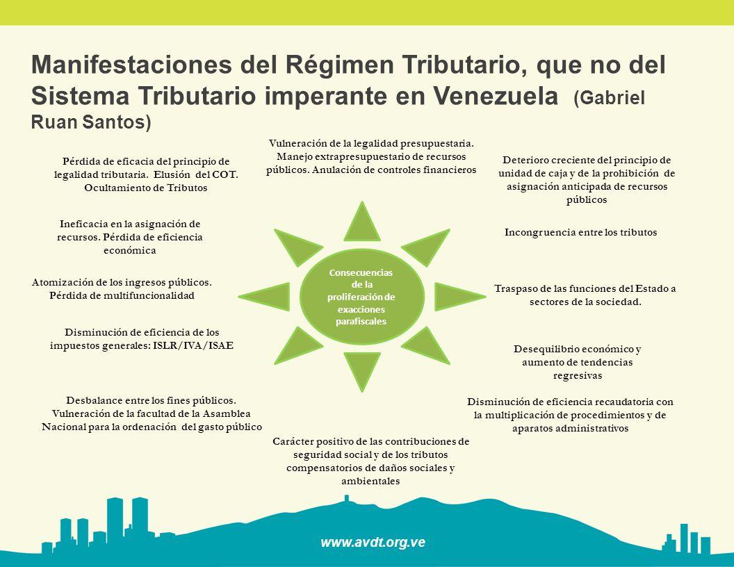 Manifestaciones del Régimen Tributario, que no del Sistema Tributario imperante en Venezuela (Gabriel Ruan Santos)