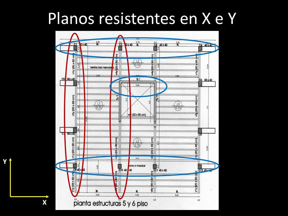 Planos resistentes en X e Y