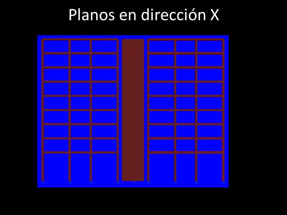 Planos en dirección X