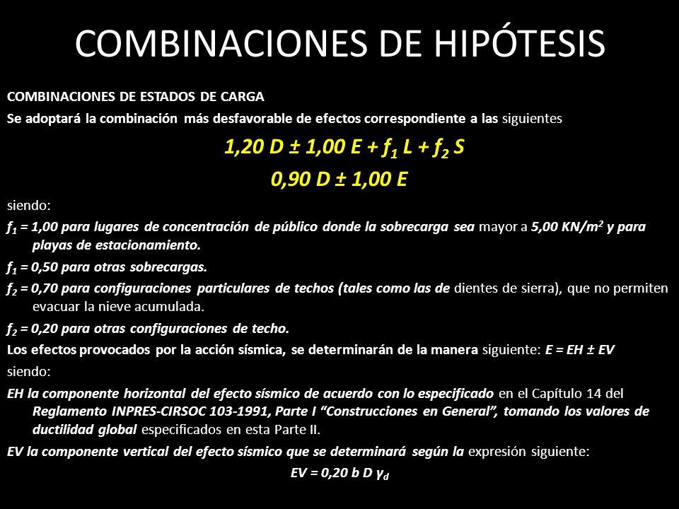 COMBINACIONES DE HIPÓTESIS