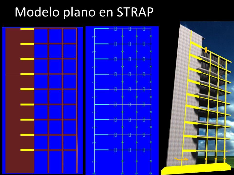 Modelo plano en STRAP