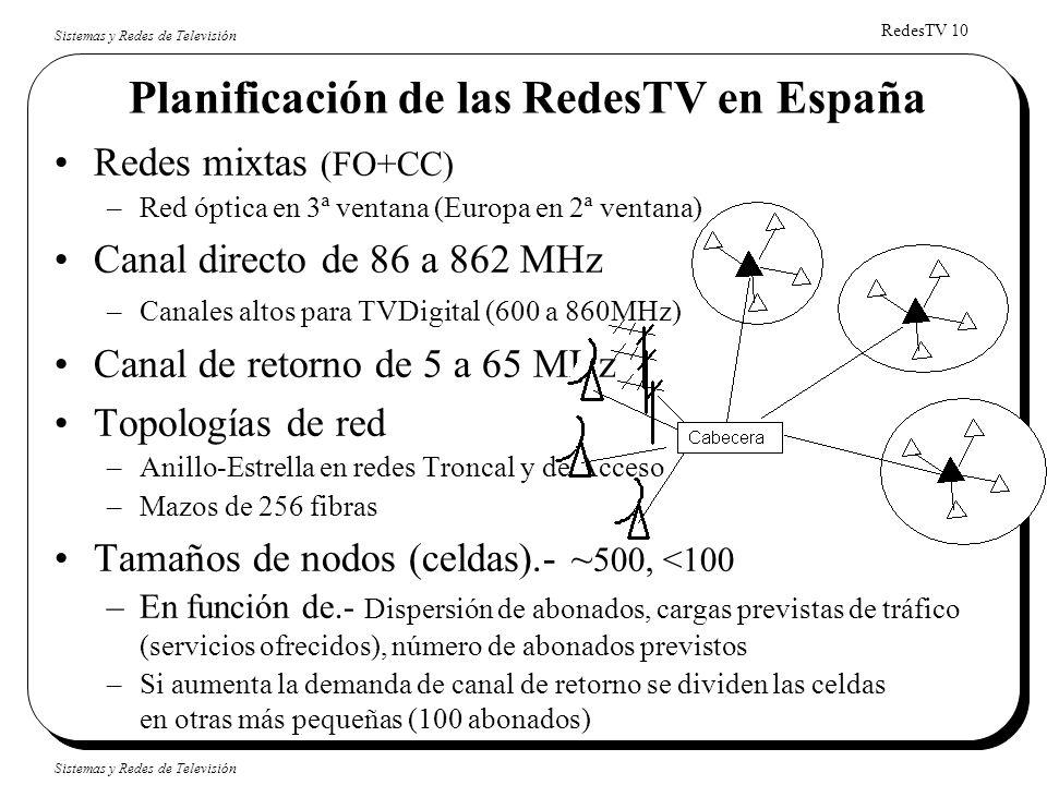 Planificación de las RedesTV en España