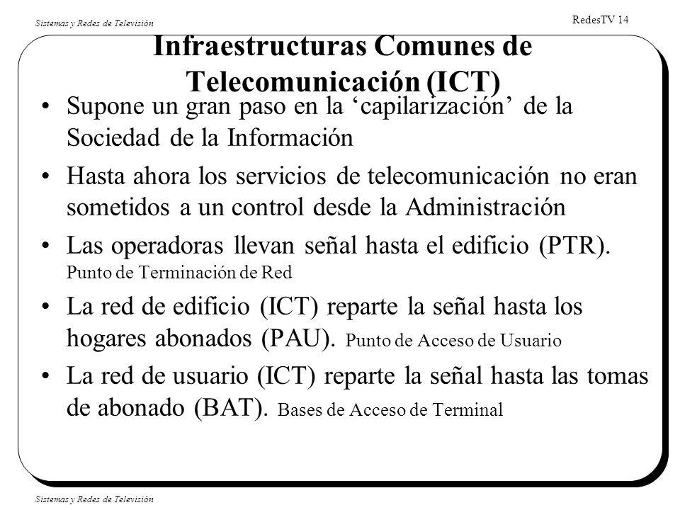 Infraestructuras Comunes de Telecomunicación (ICT)