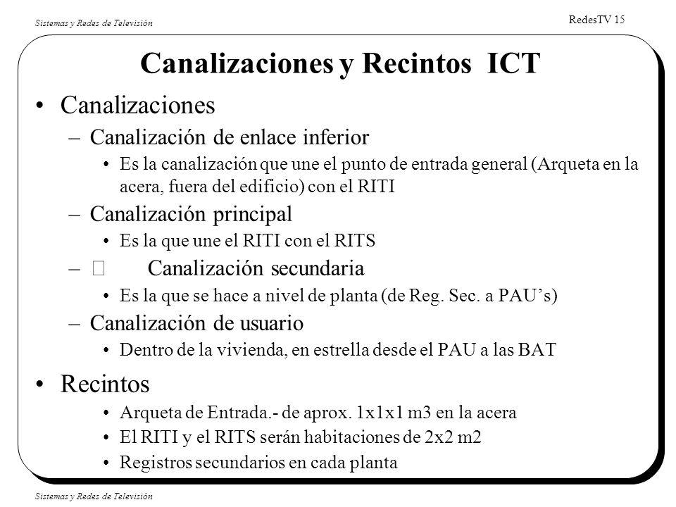 Canalizaciones y Recintos ICT