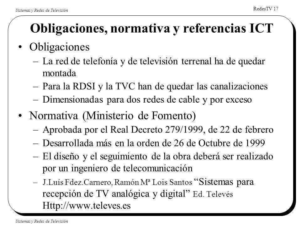 Obligaciones, normativa y referencias ICT