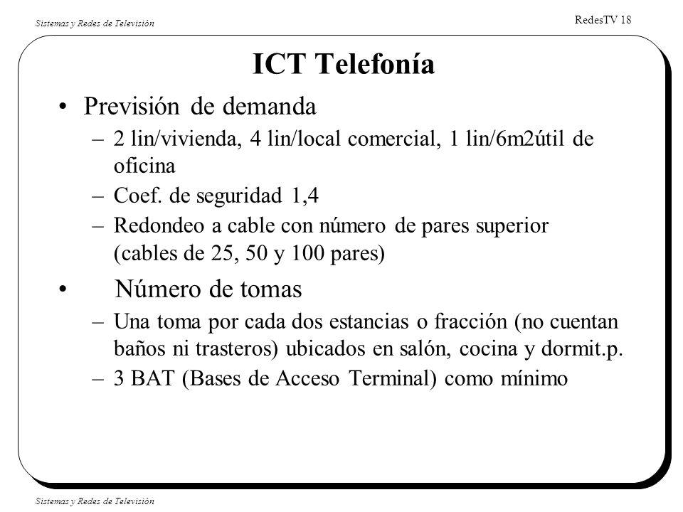 ICT Telefonía Previsión de demanda Número de tomas