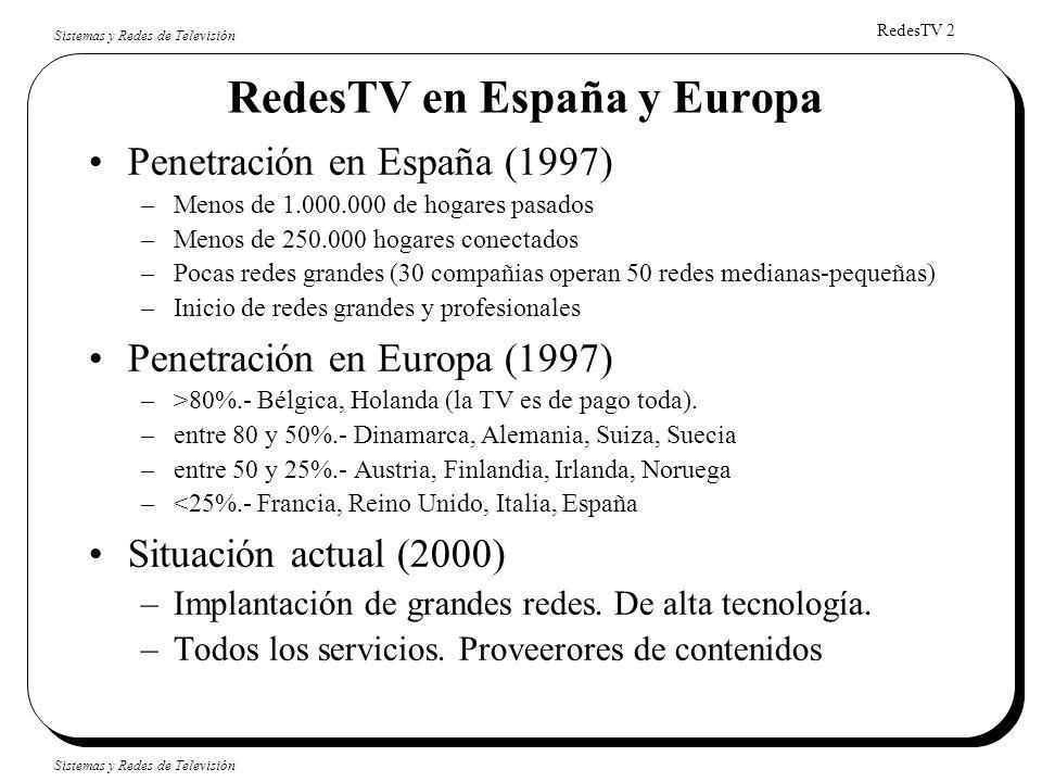 RedesTV en España y Europa
