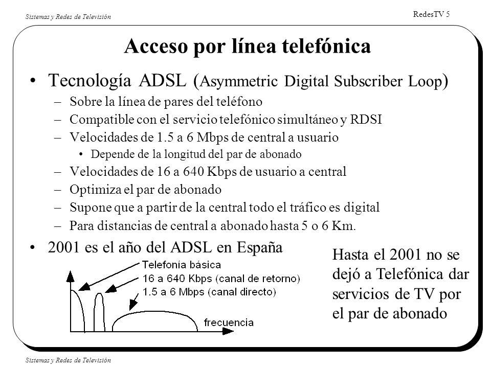 Acceso por línea telefónica
