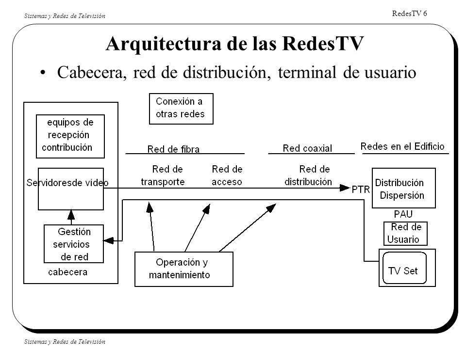 Arquitectura de las RedesTV