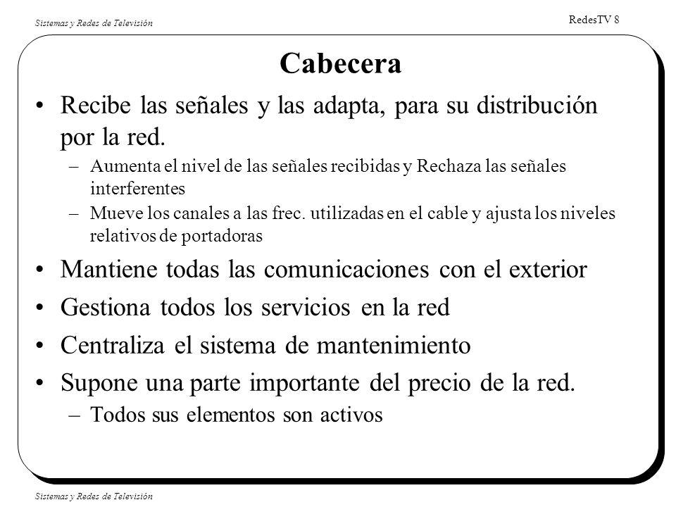 Cabecera Recibe las señales y las adapta, para su distribución por la red.