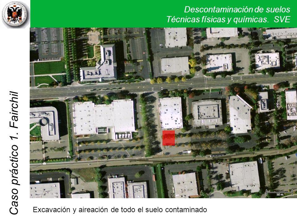 Excavación y aireación de todo el suelo contaminado