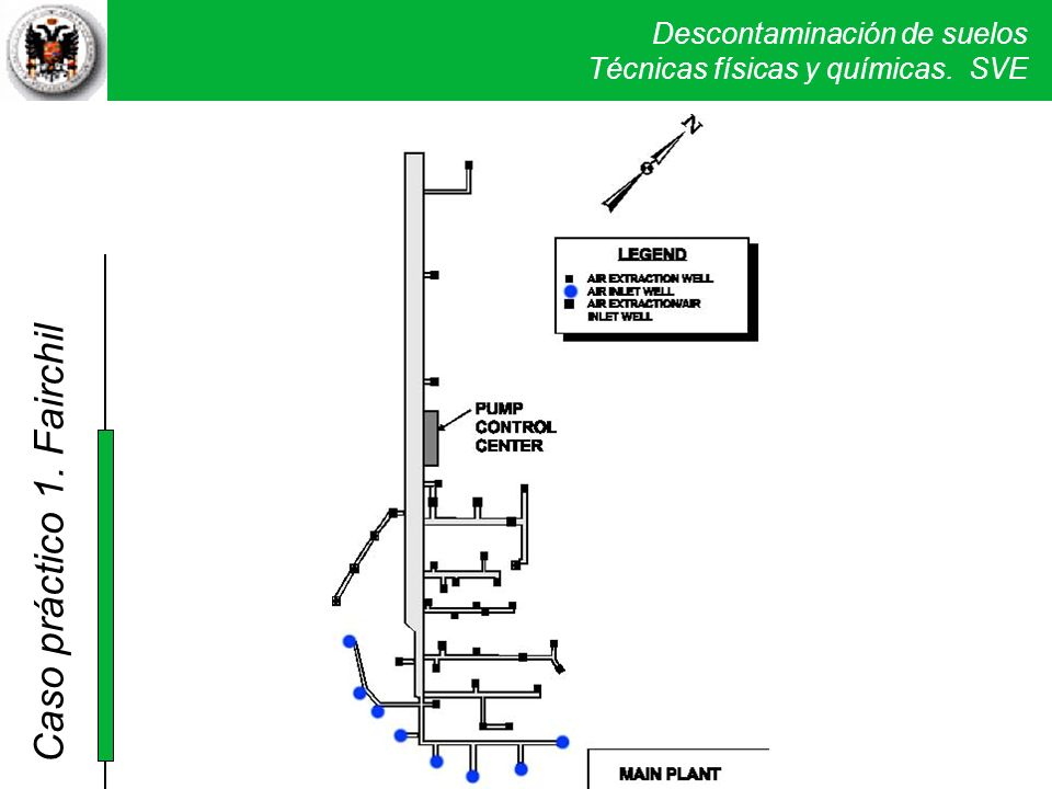 Plano de distribución de los pozos de extracción (pozos de vacío; 39 en total) y de inyección de aire (7).