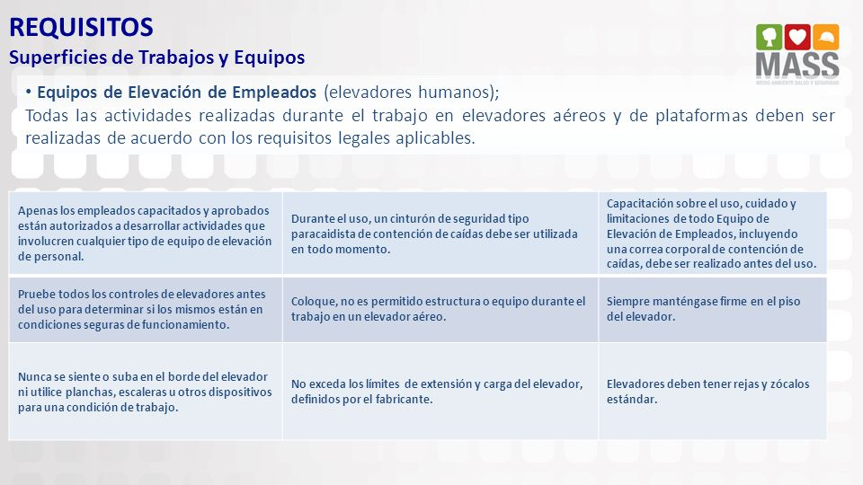 REQUISITOS Superficies de Trabajos y Equipos