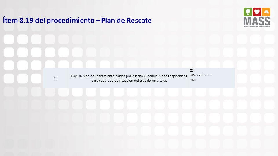 Ítem 8.19 del procedimiento – Plan de Rescate