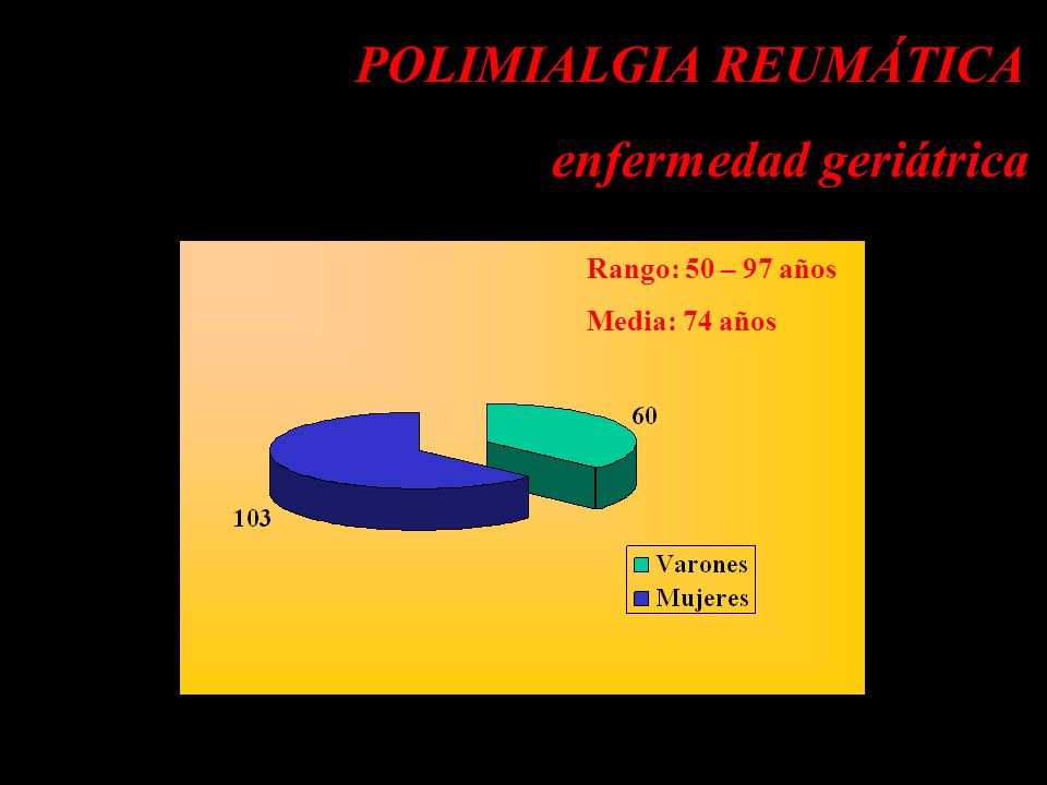 POLIMIALGIA REUMÁTICA enfermedad geriátrica