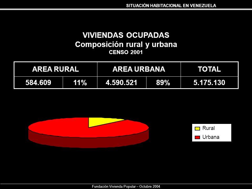 Composición rural y urbana