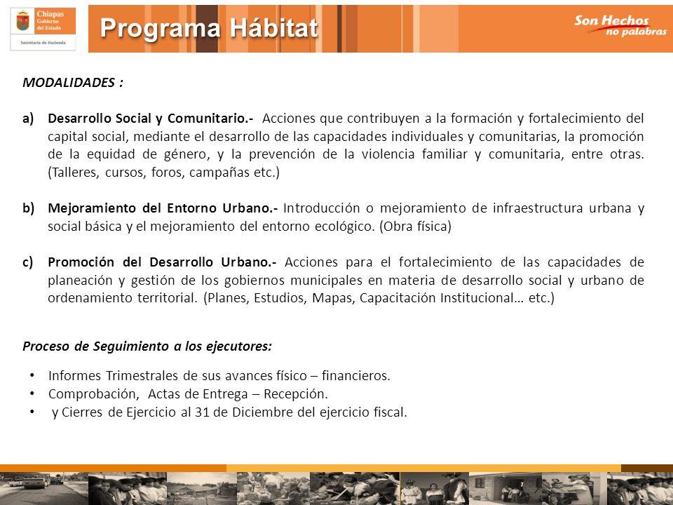 Programa Hábitat MODALIDADES :